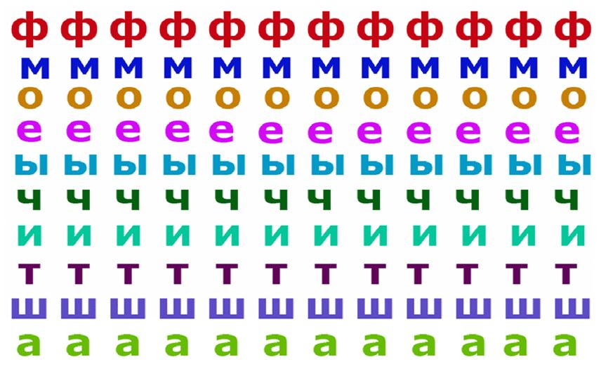 kak-nauchitsya-smotret-stereogrammi