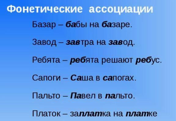 Мнемотехника для детей 1-4 классы - фонетические ассоциации