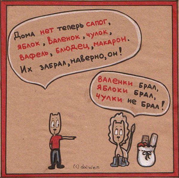 Мнемотехника для 1-4 класов - Правила русского языка