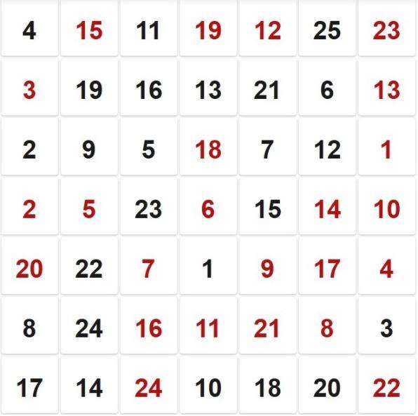 таблицы Шульте-Горбова 2 вариант 2