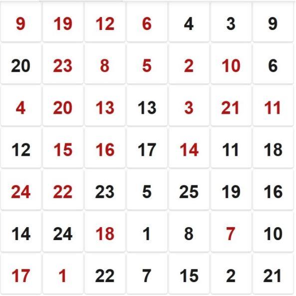 таблицы Шульте-Горбова 2 вариант