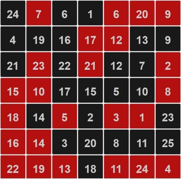 Таблицы Шульте онлайн тренажер бесплатно - таблицы Шульте-Горбова № 2