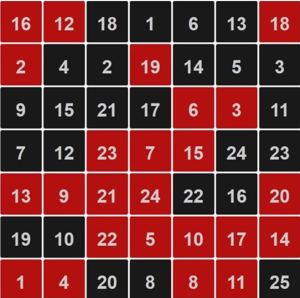 Таблицы Шульте онлайн тренажер бесплатно- таблицы Шульте-Горбова № 3