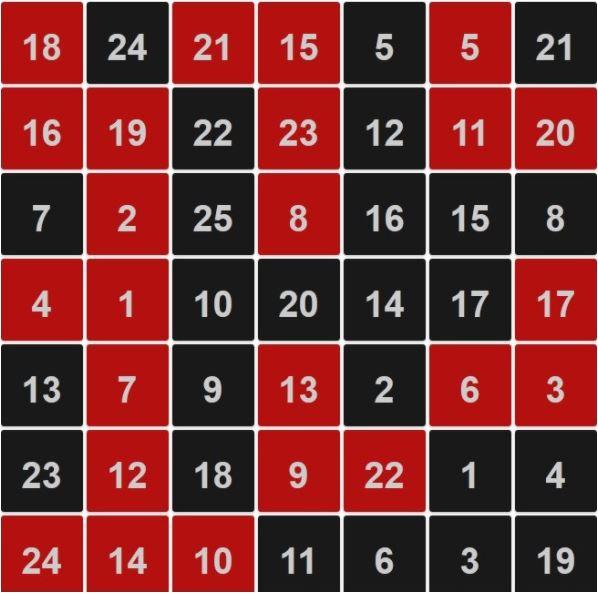 Таблицы Шульте онлайн тренажер бесплатно - таблицы Шульте-Горбова вариант № 4