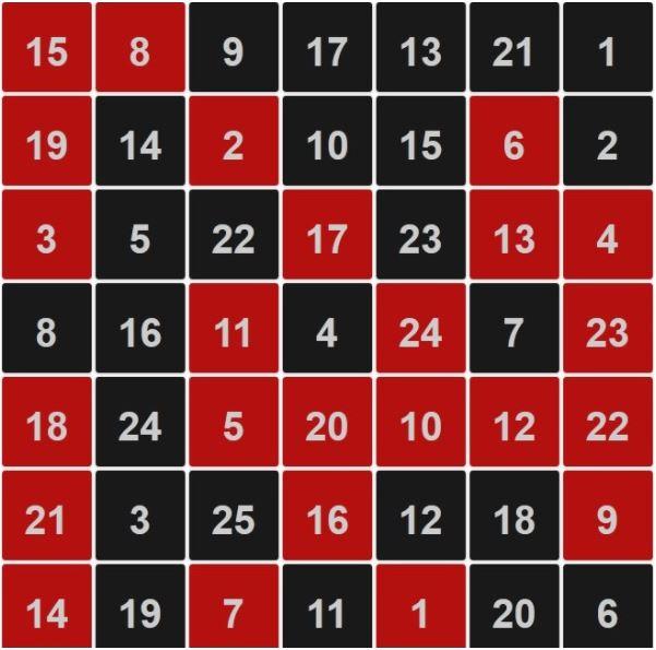 Таблицы Шульте онлайн тренажер бесплатно - таблицы Шульте-Горбового