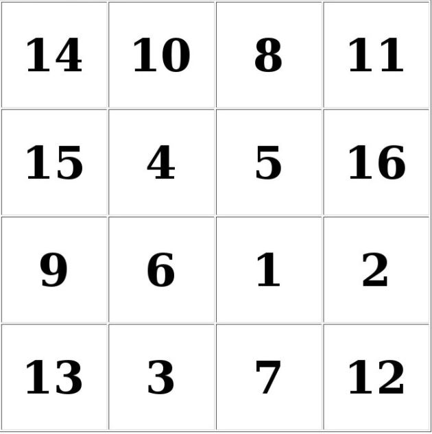 таблицы Шульте № 1