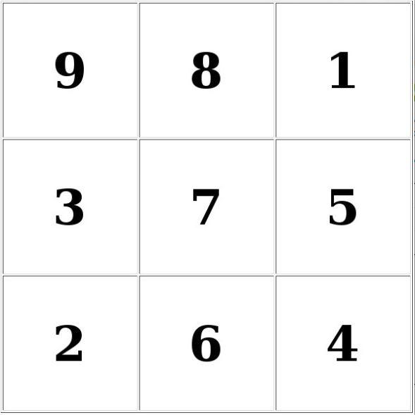 таблицы Шульте 3х3 для детей № 2