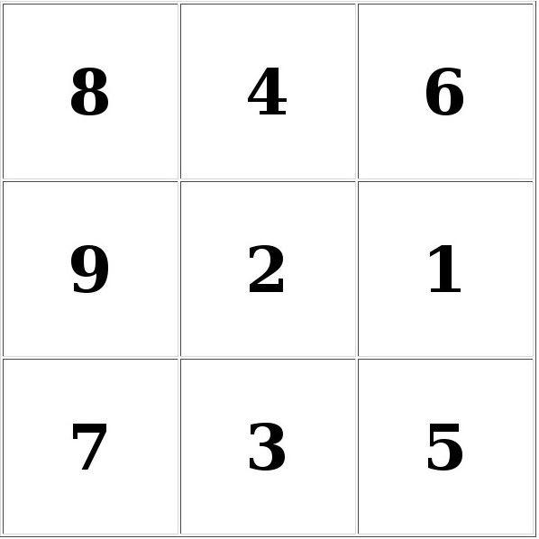 таблицы Шульте 3х3 для детей