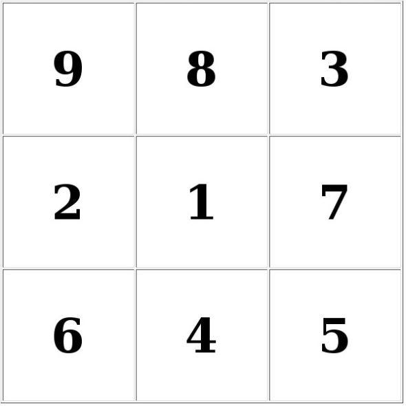 таблицы Шульте 3х3