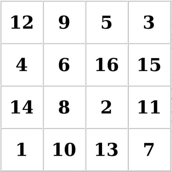 Таблицы Шульте онлайн тренажер бесплатно - таблицы Шульте № 3