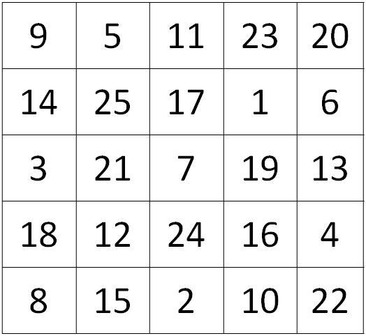 таблицы Шульте 5х5 № 4