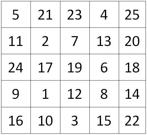 Таблицы Шульте онлайн тренажер бесплатно - таблицы 5х5 № 5