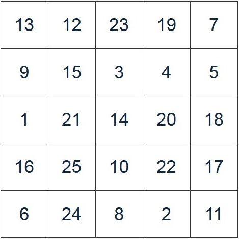 таблицы Шульте 5х5 №3