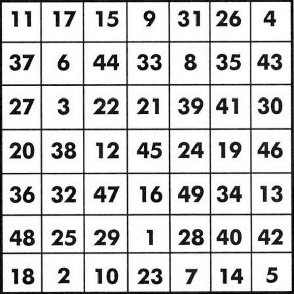таблицы Шульте 6х6 2
