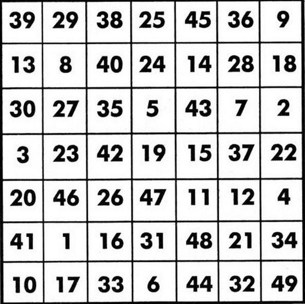 таблицы Шульте 6х6 3
