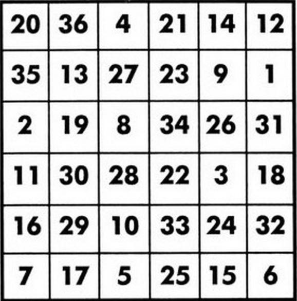 таблицы Шульте 6х6 № 4